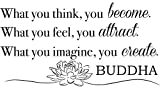 Wall Pops DWPQ3535 Become What You Think Quote Wall Decal, Black