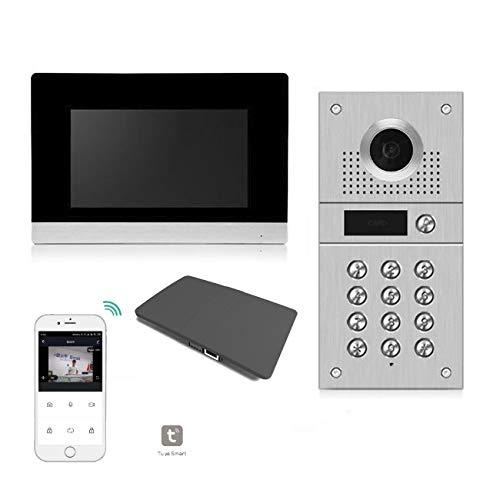 Videoportero con código RFID con caja IP