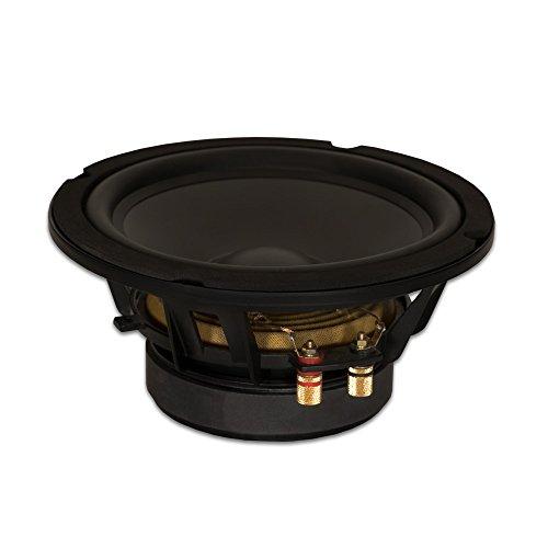 Goldwood Sound GW-8PC-8 Heavy Duty 8ohm 8' Woofer 330 Watts Replacement Speaker
