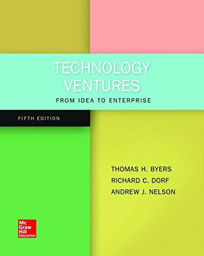 Loose Leaf for Technology Ventures