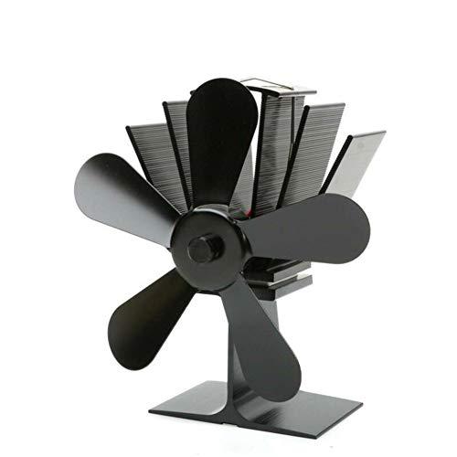 ventilador estufa leña ecofan fabricante IAMXXYO
