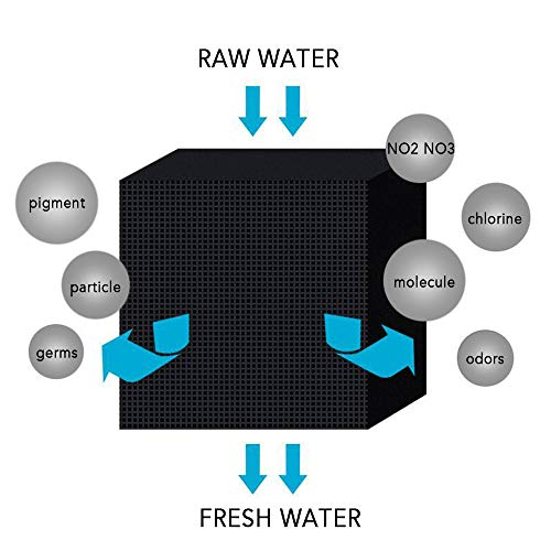 Lixada Eco-Aquarium waterfilter Cube Aquarium filtratie vijver waterreservoir Aquarium Rapid Filter