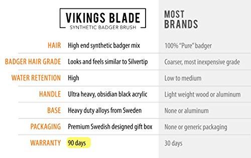 Vikings Blaireau de rasage de luxe avec base en acier lourd et manche en acrylique poli White Knight...