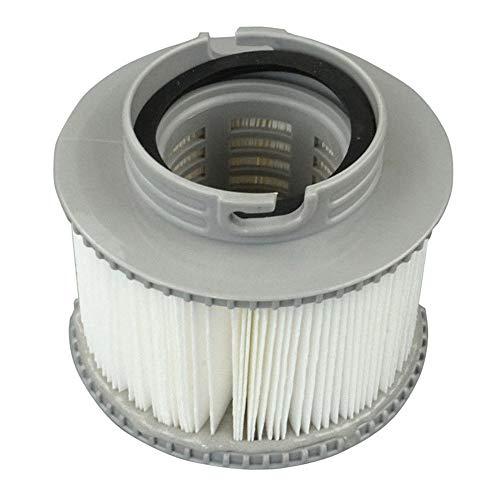 LMIAOM MSPA Aufblasbare Whirlpool-Poolbadewasserfilter-Patronenpumpen-Ersatzkit für Whirlpools Hardware-Zubehör DIY-Tools