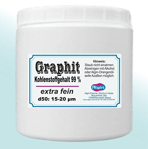 Graphitpulver 99% superfein 19 µm 1 Liter Eimer