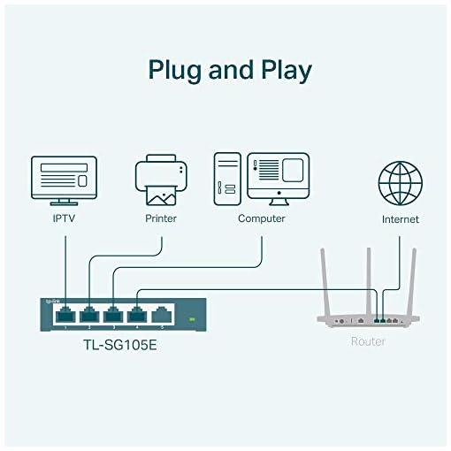 TP-Link TL-SG105E Unmanaged PRO Switch, 5 Puertos Gigabit Inteligente, Plug and Play, Gigabit Puerto, Caso Metal VLAN… 8