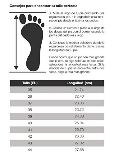 Feliz Caminar - Zueco Laboral Sirocos Agua Marina, 38 - Naturfly