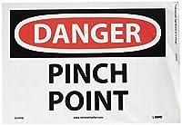 壁芸術装飾危険-ピンポイント警告金属標識通知安全性保安サイン通り装飾