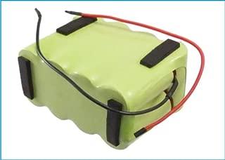 2200mAh Replacement Battery for Bosch Constructa Balay Neff 751992; Shark Pet Perfect Bagless,SV70 Pet Perfect,Sweeper SV70,SV70,EV729; Hoover HH5010WD HandiVac; Siemens Constructa Balay Neff 751992