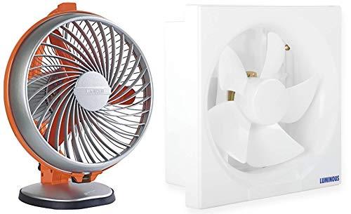 Luminous Buddy 230Mm 55-Watt High Speed Personal Fan (Royal Orange) & Luminous...