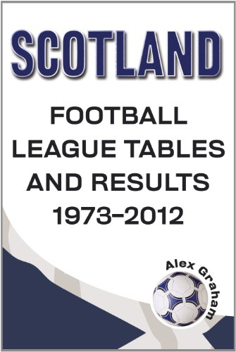 Scotland - Football League Tables & Results 1973 to 2012