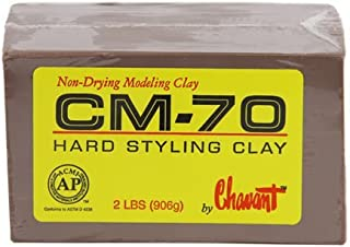 Chavant CM-70 Industrial Hard Styling Clay (40lb Case)