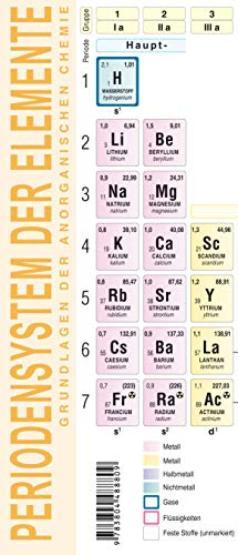 Leporello: Periodensystem der Elemente und Grundlagen der anorganischen Chemie