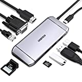 USB C Hub, CHOETECH 9 in 1 USB C Adapter with 100W PD Power, 4K HDMI Output, RJ45 Ethernet, 60HZ VGA, 3 USB 3.0, SD/TF Card Reader, Type C Hub for MacBook Pro/Air, iPad Pro, and More Type C Devices