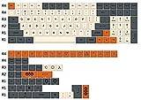 Cherry Profile Dye Sub Carbon PBT Full Keyset for MX Mechanical Keyboard Filco Ducky 104 TKL 61 KBD75 Kira96 YMD96 (96 84 Add Supplement)