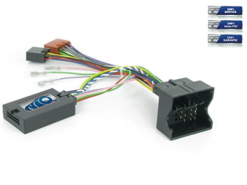 NIQ Lenkradfernbedienungsadapter geeignet für SONY Autoradios, kompatibel mit Ford C-MAX / Fiesta / Fusion / Focus / Galaxy / Kuga / Mondeo / S-MAX / Transit / Transit Connect