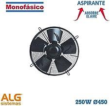 Ventilador centr/ífugo rodete chapa monof/ásico BP-ERP 9//9 MC 4P 0,373 kW