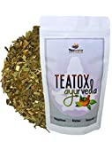 Weight Loss Teatox Review and Comparison