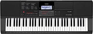 piano keyboard print out