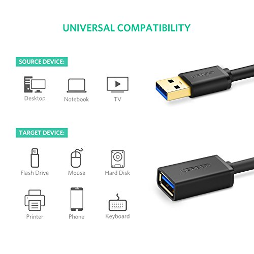 UGREEN 2 Pack USB Extension Cable USB 3.0 Extender Cord Type A Male to A Female for Playstation, Xbox, USB Flash Drive, Card Reader, Hard Drive,Keyboard, Printer, Scanner, Camera (3ft)