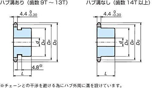 『椿本チエイン RS35 スプロケット 1Bタイプ RS35-1B9T』の2枚目の画像