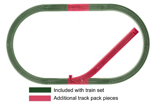 Lionel FasTrack Electric O Gauge, Siding Track Add-on Pack