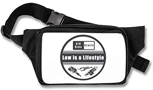 Low is Lifestyle heuptas