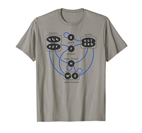 Física de las partículas del modelo estándar Camiseta