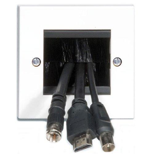 Aerials, satellieten en kabels frontplaat met borstel voor afzonderlijke kabelingang en -uitgang voor bevestiging aan de muur.