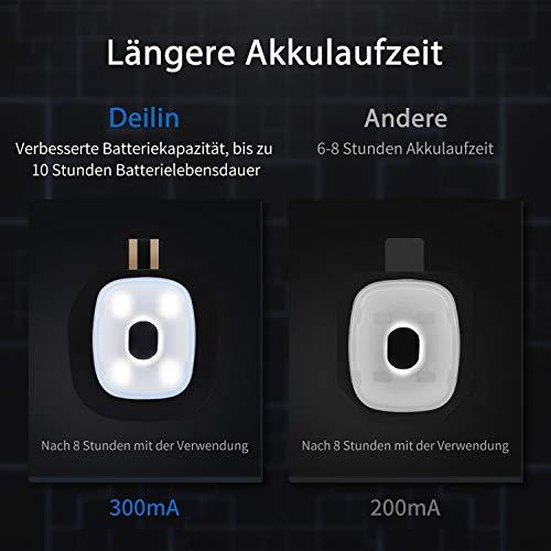 Deilin LED Mütze mit Licht, Beleuchtete Mütze Aufladbar USB für Männer und Frauen, Einstellbare Helligkeit Stirnlampe Winter Beanie Mütze mit Licht, Unisex Winter Wärmer Strickmütze mit Licht - 3