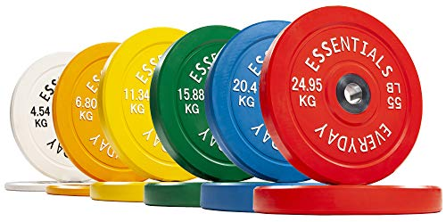 BalanceFrom Color Coded Olympic Bumper Plate Weight Plate with Steel Hub, 370 lbs