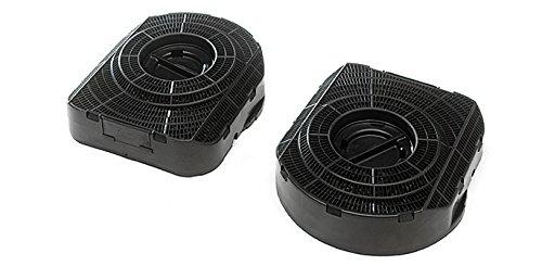 Elica – Filtre à charbon Type F00169/1S