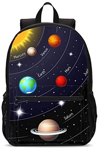 Mochila Escolar Sistema Solar Colorido Se Adapta A Niños Adolescentes Regalos Resistentes Hombres Y Mujeres Bolsa De Viaje Laptop Business School Daypack
