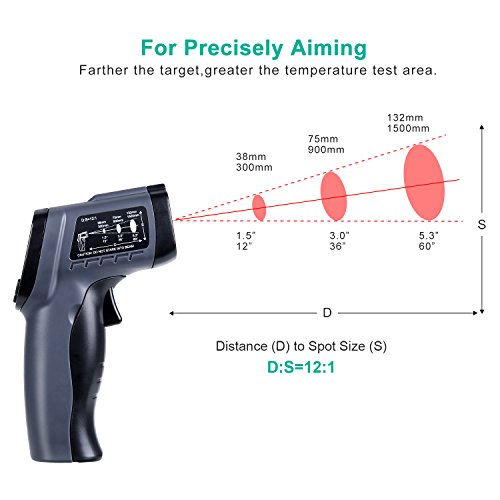 Infrared Thermometer, SURPEER IR5D Laser Thermometer Gun -58℉~1022℉(-50℃~550℃) Adjustable Emissivity - Temperature Probe for Cooking/Air/Refrigerator/Freezer - Meat Thermometer Included