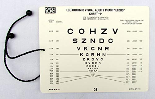 KSIPL 比例等間隔DP-5022とスローンレター近見視力チャート