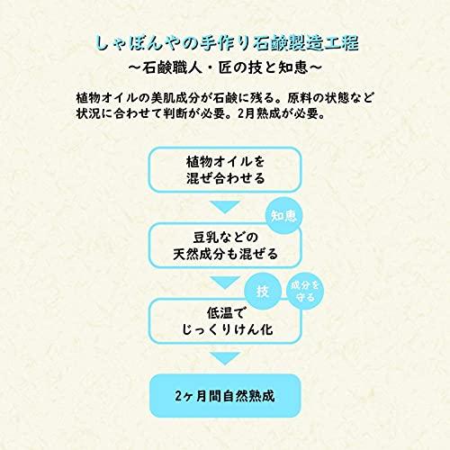 京都しゃぼんや手作り無添加洗顔石鹸90g(ひのき)