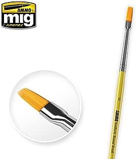 Ammo of Mig Jimenez Size 6 Synthetic Flat Brush #8621
