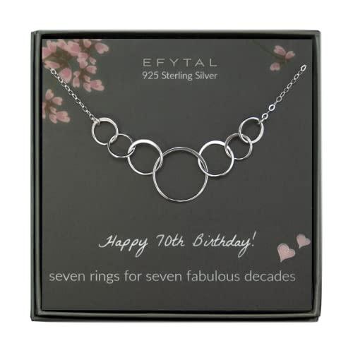 EFYTAL-70th-Birthday-Sterling-70