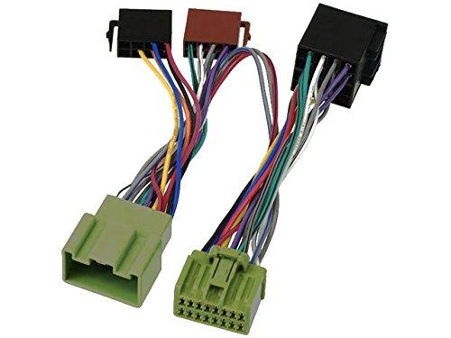 Câble adaptateur iSO pour parrot volvo 16 broches