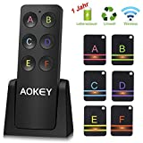 Schlüsselfinder, Wireless Key Finder - mit 6 Empfängern, Haustier Tracker, Wallet Tracker,...