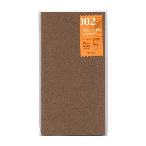 Midori Nachfüllpack für Reise-Notizbuch, kariert (refill 002)