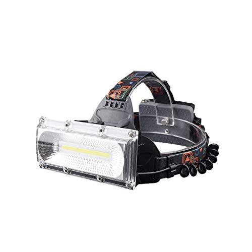 LED Strong Phares Charge USB Casques sur la tête Lampe de Mineur Projecteur Mineur Réparation Automobile Travail Phares