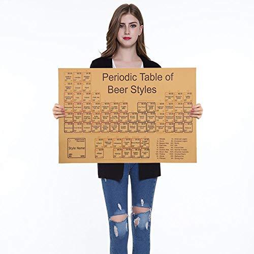 UIXIYIMG 3PCs New Vintage Kraft Bier Poster Bier Stil Periodensystem Bar Cafe Innenwandaufkleber Dekoratives Poster 50 * 35cm
