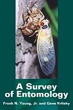 Survey of Entomology