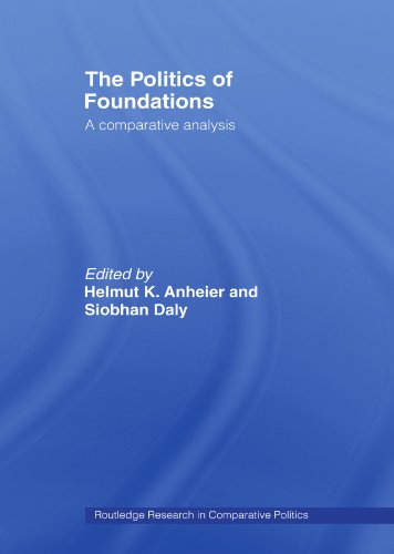 The Politics of Foundations: A Comparative Analysis (Routledge Research in Comparative Politics)