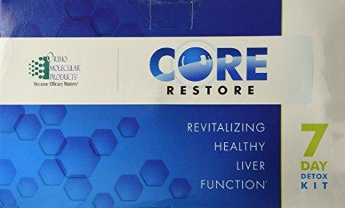 Core Restore BT 1 Kit
