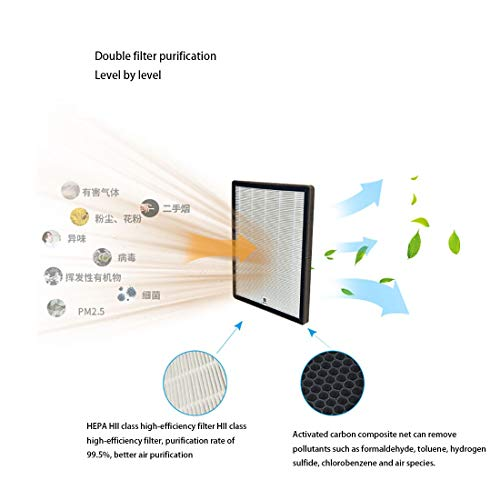 MMFXUE-Air-purifiers-carbon-filters-UV-cleaning-light-technology-kills-germs-bacteria-and-viruses-from-03-micrometers-air-filtering-cleaning-removes-allergens