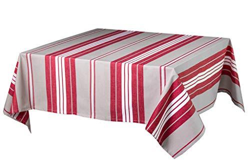 L'Océane Nappe Coton d'Egypte enduite tissée Teint ou Anti-tâches Collection Itxassou Couleur Rouge Cerise (1m60 Diamètre, Rouge Toile enduite)