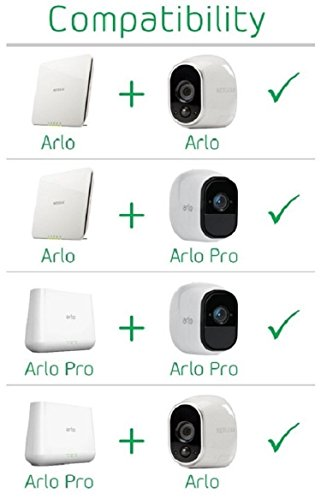 Arlo VMC3030 Add-on Camera with Motion Detection, Night Vision, Indoor/Outdoor, HD Video, Wall Mount, Security, Cloud Storage Included, Works with Arlo Base Station