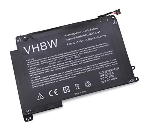 vhbw Batería Recargable Compatible con Lenovo ThinkPad Yoga 460 20EM, 460 20EM000QGE Notebook (4200 mAh, 11,4 V, polímero de Litio)